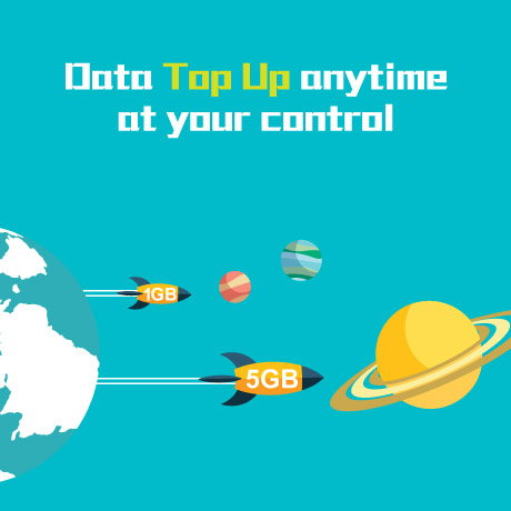 Data Top UP anytime at your control
